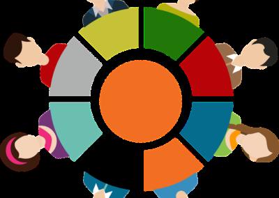 11. Techniques de gestion de groupe : dynamiser, motiver, se positionner