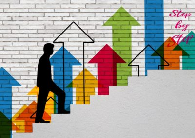 1. Découvrir et maitriser les niveaux A1, A2, B1 (référentiels , supports, activités)